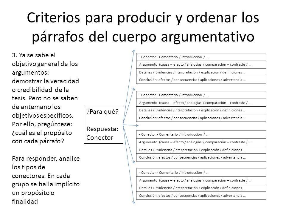 Criterios para producir y ordenar los párrafos del cuerpo argumentativo - Conector - Comentario / introducción / … Argumento (causa – efecto / analogías / comparación – contraste / … Detalles / Evidencias /interpretación / explicación / definiciones … Conclusión: efectos / consecuencias / aplicaciones / advertencia … - Conector - Comentario / introducción / … Argumento (causa – efecto / analogías / comparación – contraste / … Detalles / Evidencias /interpretación / explicación / definiciones … Conclusión: efectos / consecuencias / aplicaciones / advertencia … - Conector - Comentario / introducción / … Argumento (causa – efecto / analogías / comparación – contraste / … Detalles / Evidencias /interpretación / explicación / definiciones … Conclusión: efectos / consecuencias / aplicaciones / advertencia … - Conector - Comentario / introducción / … Argumento (causa – efecto / analogías / comparación – contraste / … Detalles / Evidencias /interpretación / explicación / definiciones … Conclusión: efectos / consecuencias / aplicaciones / advertencia … 3.