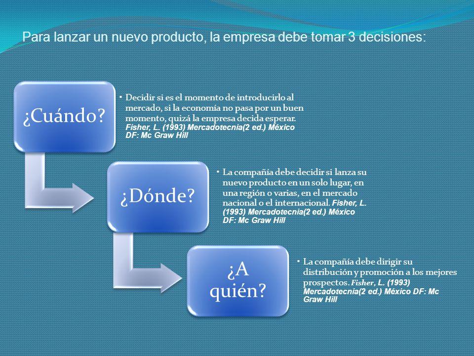 Para lanzar un nuevo producto, la empresa debe tomar 3 decisiones: ¿Cuándo? Decidir si es el momento de introducirlo al mercado, si la economía no pas