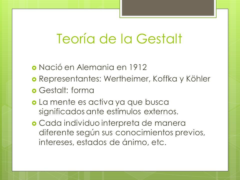 Teoría de la Gestalt Nació en Alemania en 1912 Representantes: Wertheimer, Koffka y Köhler Gestalt: forma La mente es activa ya que busca significados ante estímulos externos.