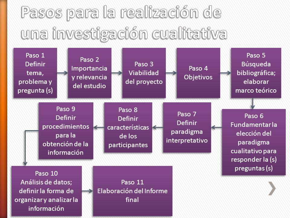 Paso 1 Definir tema, problema y pregunta (s) Paso 1 Definir tema, problema y pregunta (s) Paso 2 Importancia y relevancia del estudio Paso 2 Importanc