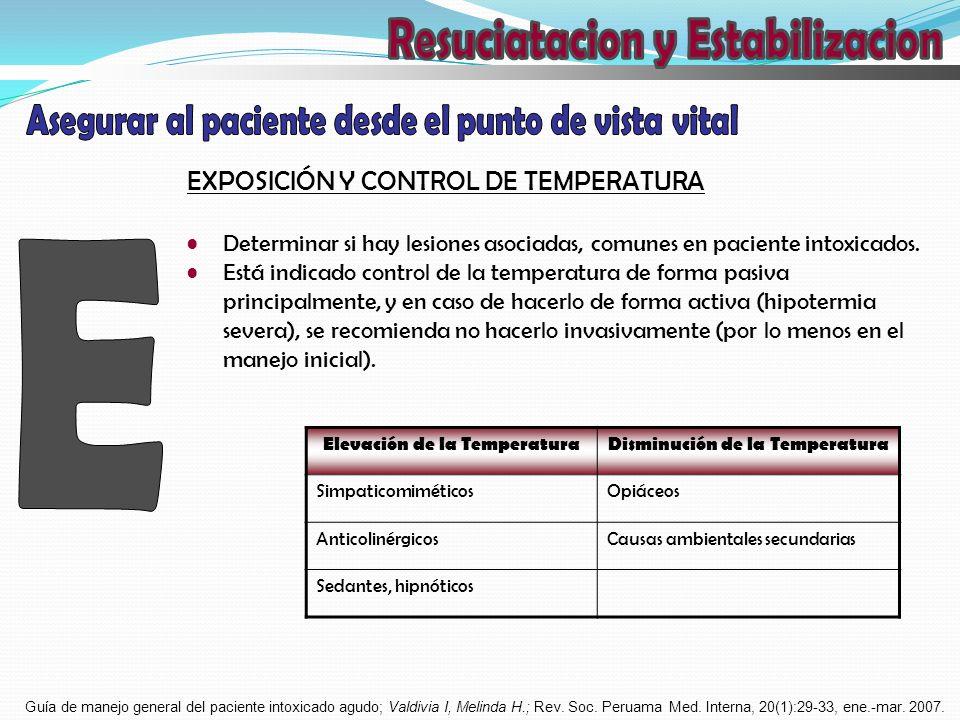 EXPOSICIÓN Y CONTROL DE TEMPERATURA Determinar si hay lesiones asociadas, comunes en paciente intoxicados. Está indicado control de la temperatura de