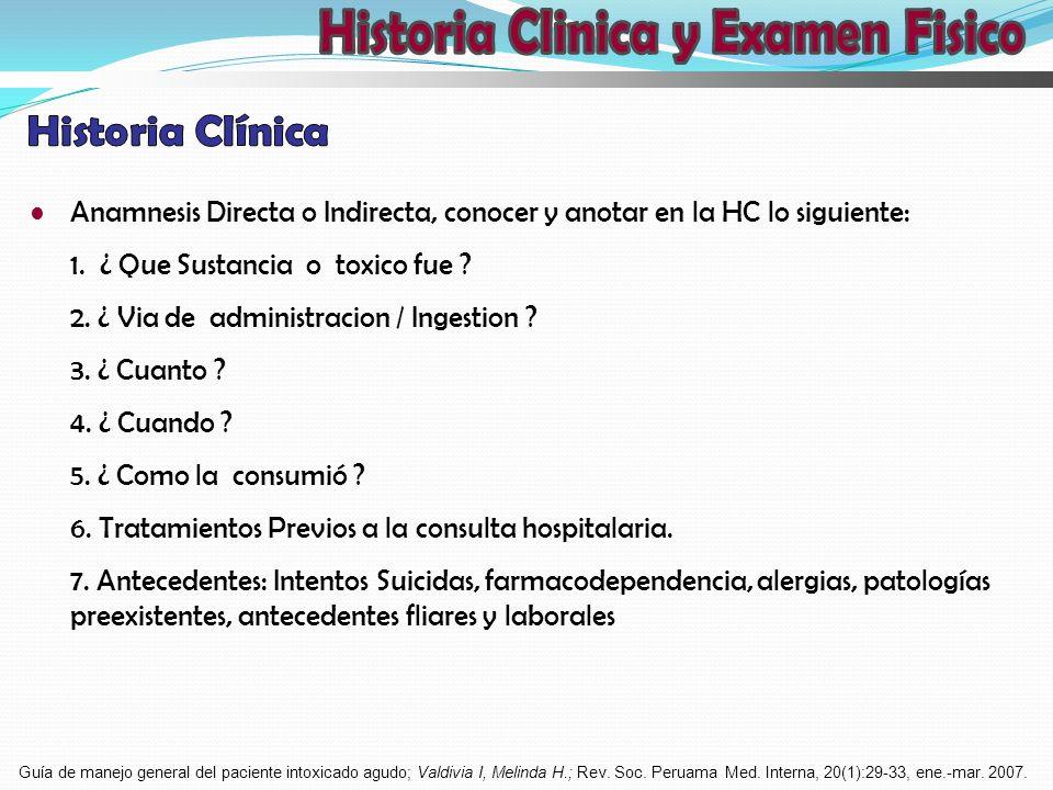 Anamnesis Directa o Indirecta, conocer y anotar en la HC lo siguiente: 1. ¿ Que Sustancia o toxico fue ? 2. ¿ Via de administracion / Ingestion ? 3. ¿
