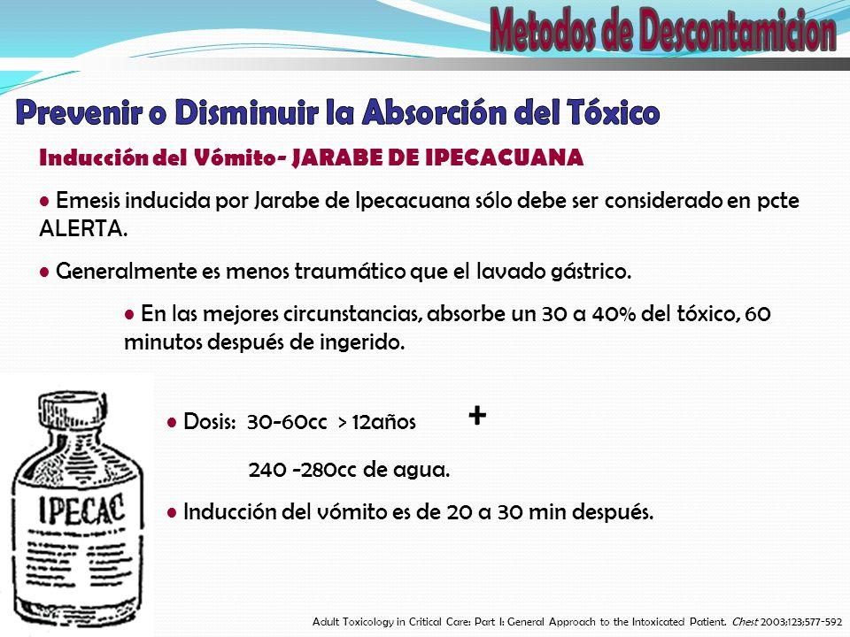Inducción del Vómito- JARABE DE IPECACUANA Emesis inducida por Jarabe de Ipecacuana sólo debe ser considerado en pcte ALERTA. Generalmente es menos tr