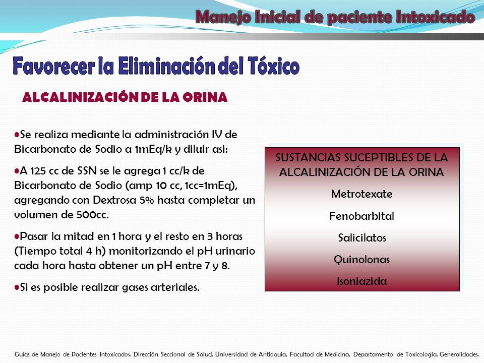 ALCALINIZACIÓN DE LA ORINA SUSTANCIAS SUCEPTIBLES DE LA ALCALINIZACIÓN DE LA ORINA Metrotexate Fenobarbital Salicilatos Quinolonas Isoniazida SUSTANCI