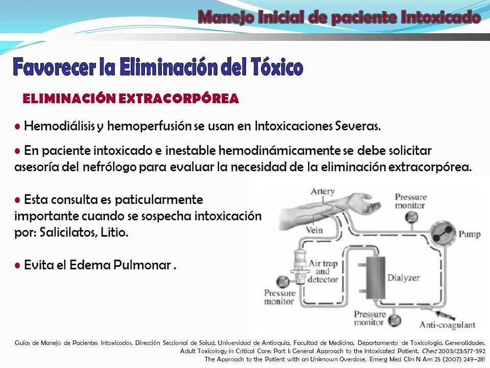 ELIMINACIÓN EXTRACORPÓREA Guías de Manejo de Pacientes Intoxicados. Dirección Seccional de Salud, Universidad de Antioquia, Facultad de Medicina, Depa