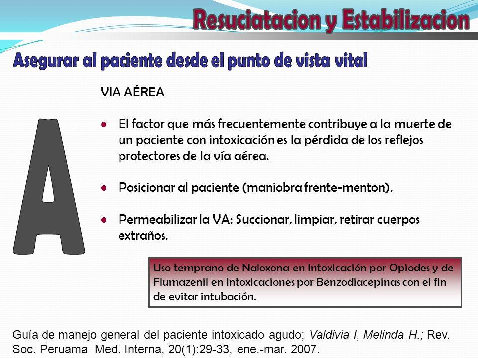 VIA AÉREA El factor que más frecuentemente contribuye a la muerte de un paciente con intoxicación es la pérdida de los reflejos protectores de la vía