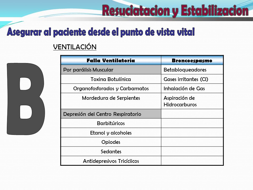 VENTILACIÓN The Approach to the Patient with an Unknown Overdose.