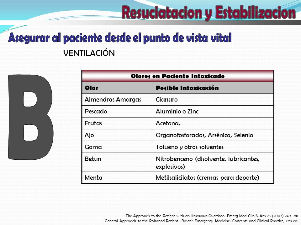 VENTILACIÓN The Approach to the Patient with an Unknown Overdose. Emerg Med Clin N Am 25 (2007) 249–281 General Approach to the Poisoned Patient. Rose
