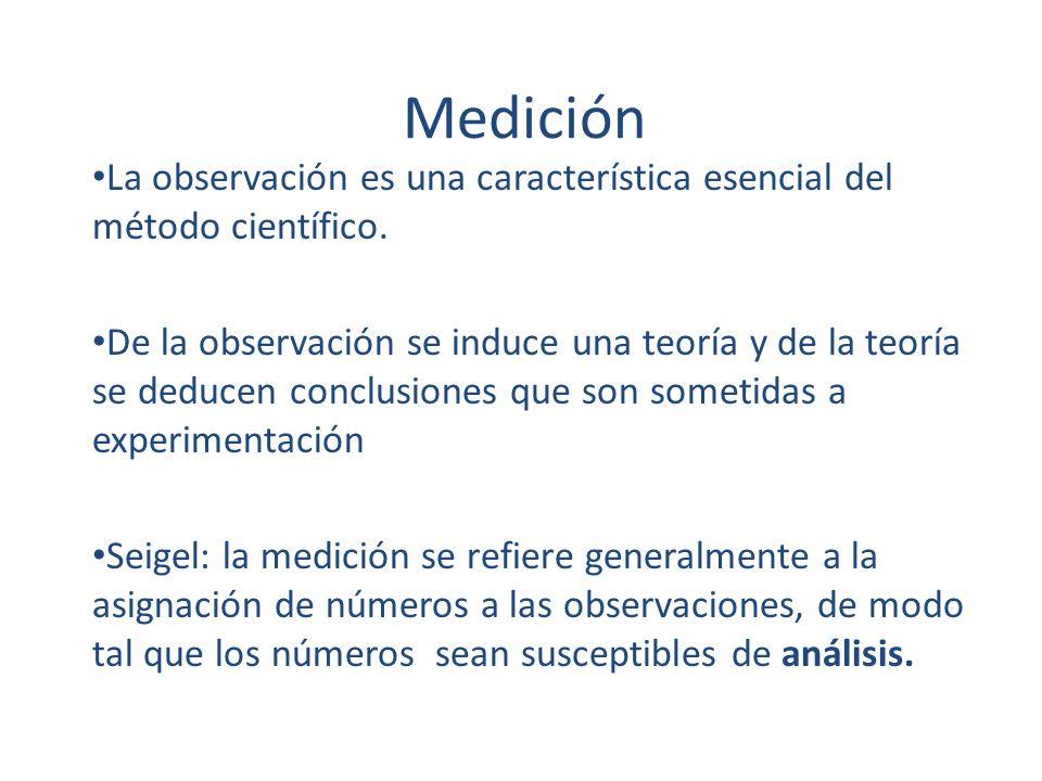 Medición La observación es una característica esencial del método científico. De la observación se induce una teoría y de la teoría se deducen conclus