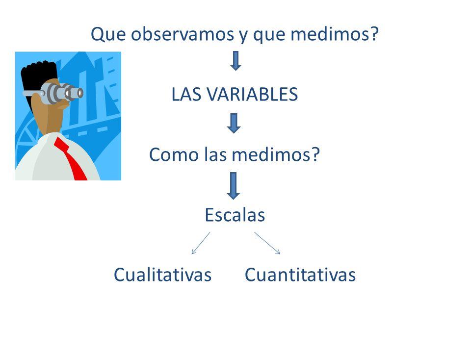 Que observamos y que medimos? LAS VARIABLES Como las medimos? Escalas Cualitativas Cuantitativas