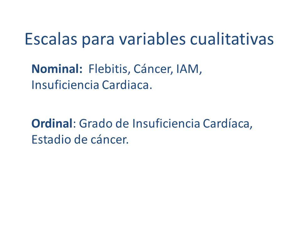 Escalas para variables cualitativas Nominal: Flebitis, Cáncer, IAM, Insuficiencia Cardiaca. Ordinal: Grado de Insuficiencia Cardíaca, Estadio de cánce