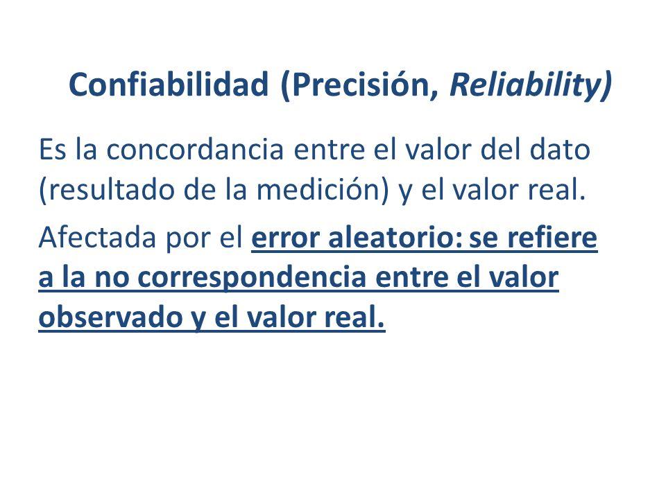 Confiabilidad (Precisión, Reliability) Es la concordancia entre el valor del dato (resultado de la medición) y el valor real. Afectada por el error al