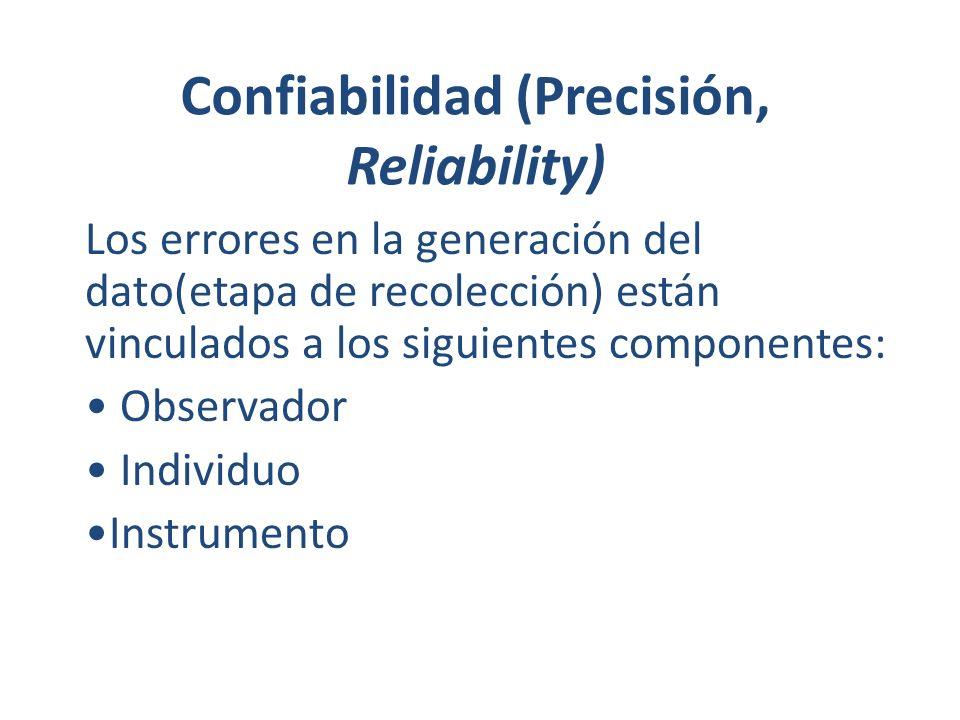 Confiabilidad (Precisión, Reliability) Los errores en la generación del dato(etapa de recolección) están vinculados a los siguientes componentes: Observador Individuo Instrumento