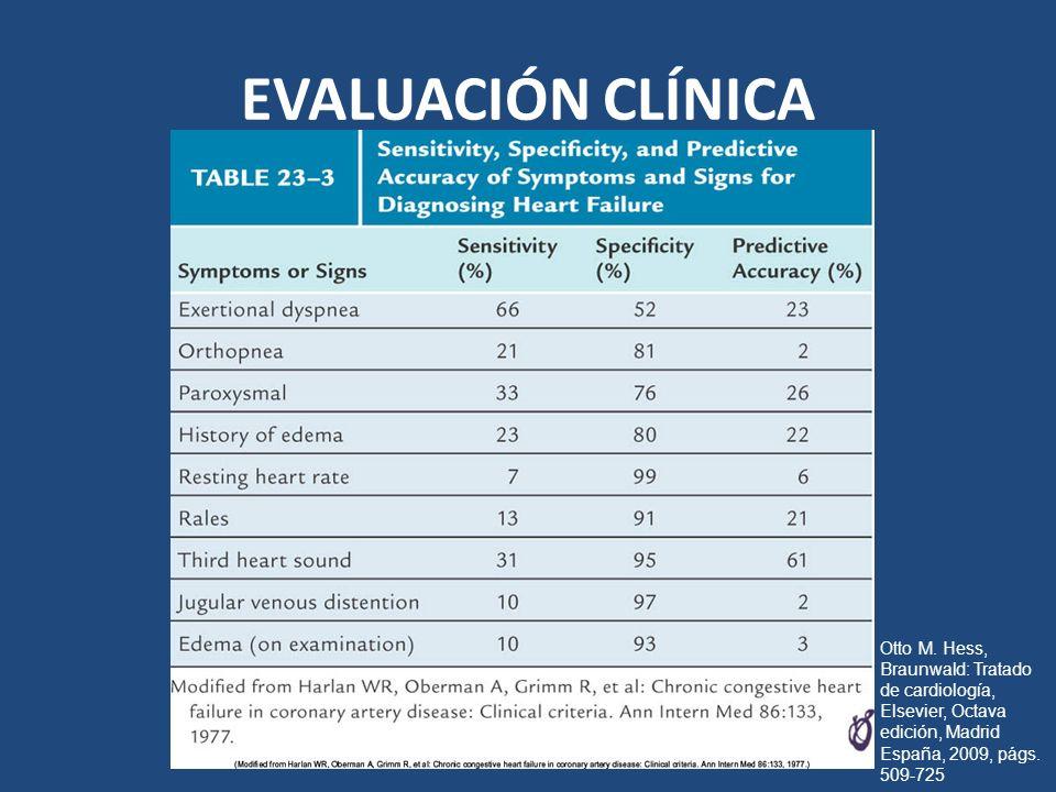 EVALUACIÓN CLÍNICA Otto M. Hess, Braunwald: Tratado de cardiología, Elsevier, Octava edición, Madrid España, 2009, págs. 509-725