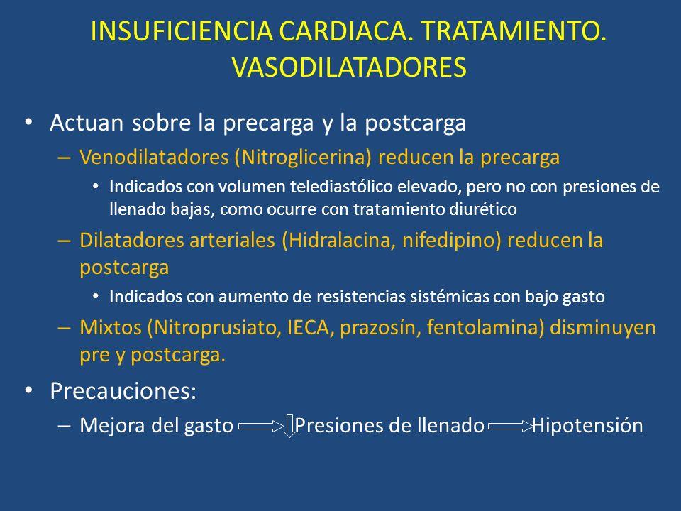 INSUFICIENCIA CARDIACA. TRATAMIENTO. VASODILATADORES Actuan sobre la precarga y la postcarga – Venodilatadores (Nitroglicerina) reducen la precarga In