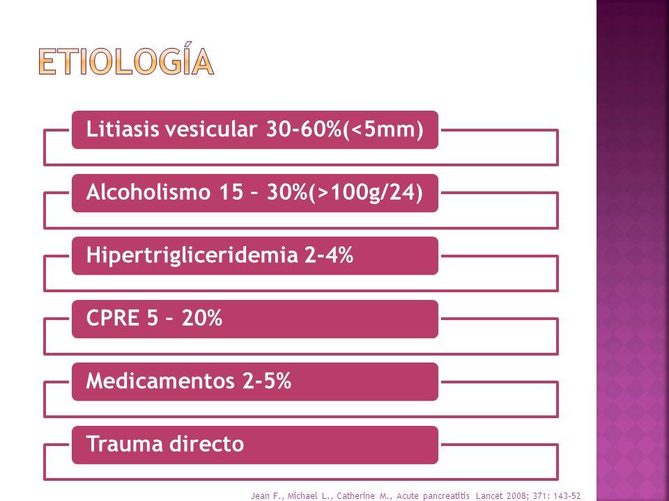 Litiasis vesicular 30-60%(<5mm)Alcoholismo 15 – 30%(>100g/24)Hipertrigliceridemia 2-4%CPRE 5 – 20%Medicamentos 2-5%Trauma directo Jean F., Michael L.,