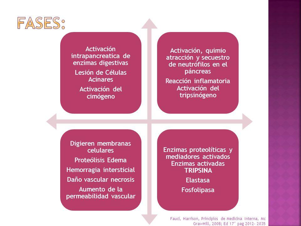 Activación intrapancreatica de enzimas digestivas Lesión de Células Acinares Activación del cimógeno Activación, quimio atracción y secuestro de neutr