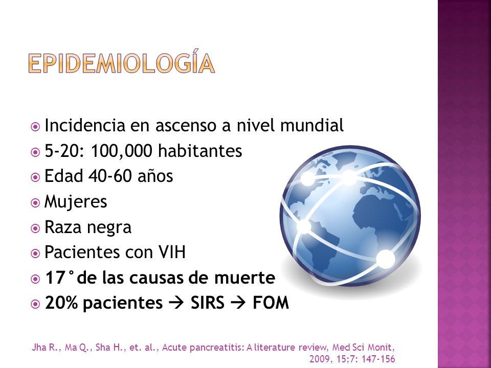 Incidencia en ascenso a nivel mundial 5-20: 100,000 habitantes Edad 40-60 años Mujeres Raza negra Pacientes con VIH 17°de las causas de muerte 20% pac