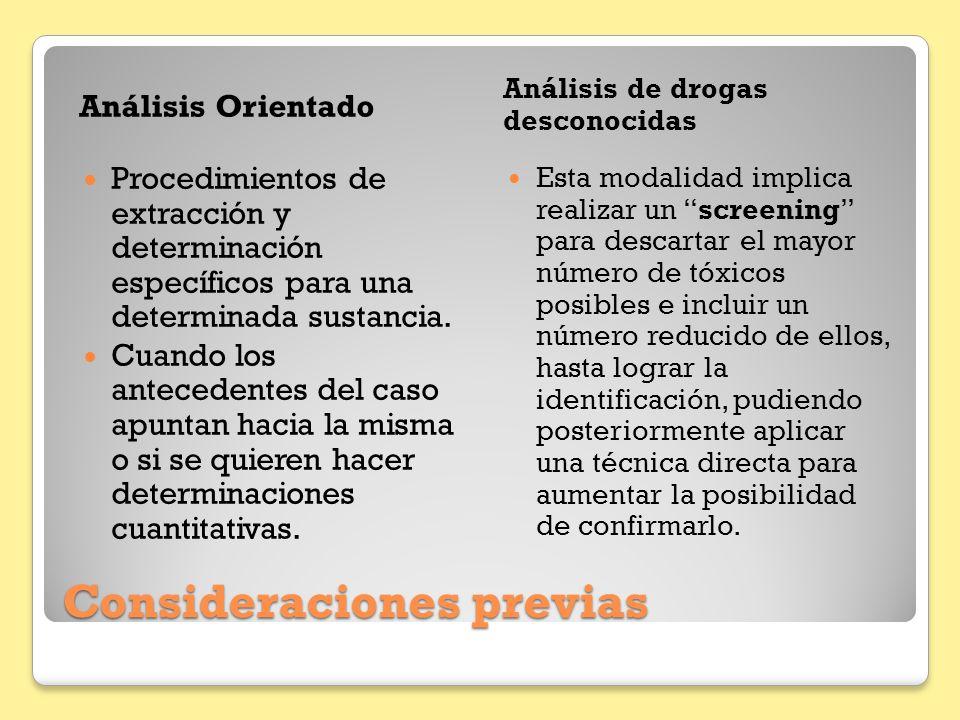 Consideraciones previas Análisis Orientado Análisis de drogas desconocidas Procedimientos de extracción y determinación específicos para una determina