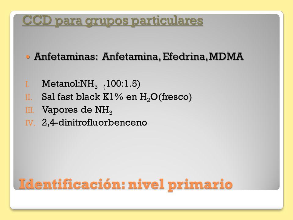 Identificación: nivel primario CCD para grupos particulares Anfetaminas: Anfetamina, Efedrina, MDMA Anfetaminas: Anfetamina, Efedrina, MDMA I. Metanol
