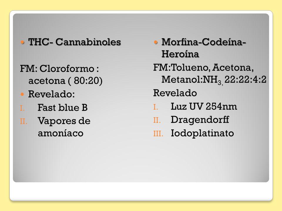THC- Cannabinoles THC- Cannabinoles FM: Cloroformo : acetona ( 80:20) Revelado: I. Fast blue B II. Vapores de amoníaco Morfina-Codeína- Heroína Morfin