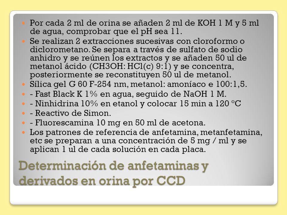 Determinación de anfetaminas y derivados en orina por CCD Por cada 2 ml de orina se añaden 2 ml de KOH 1 M y 5 ml de agua, comprobar que el pH sea 11.