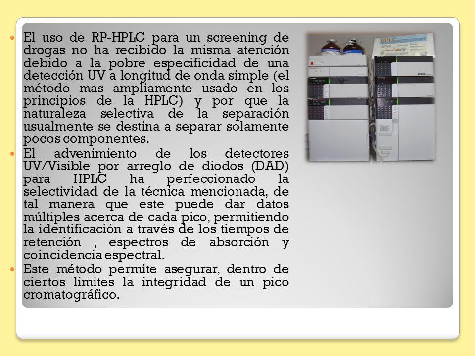 El uso de RP-HPLC para un screening de drogas no ha recibido la misma atención debido a la pobre especificidad de una detección UV a longitud de onda