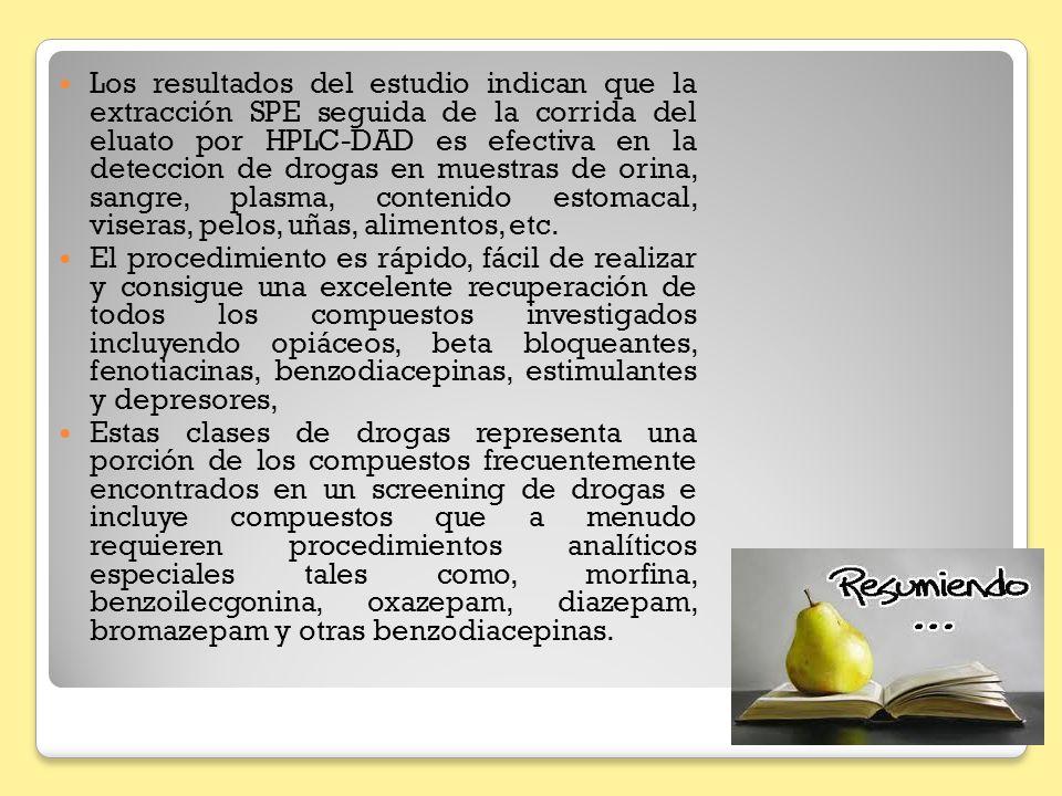 Los resultados del estudio indican que la extracción SPE seguida de la corrida del eluato por HPLC-DAD es efectiva en la deteccion de drogas en muestr