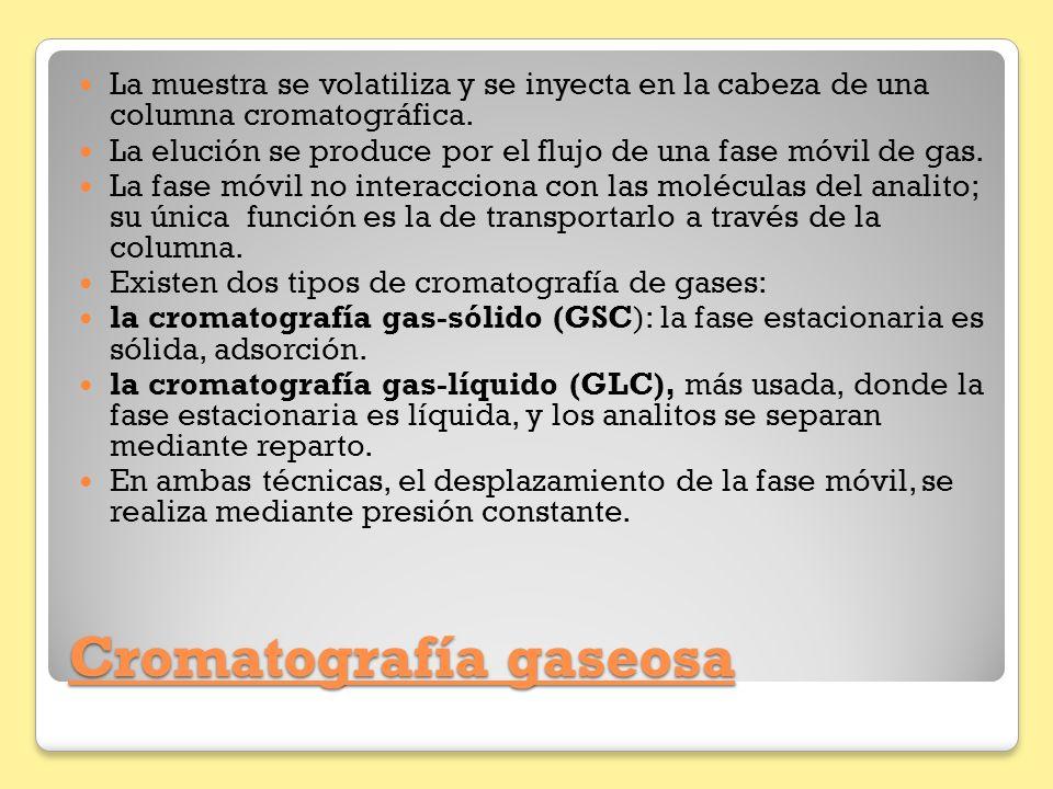 Cromatografía gaseosa La muestra se volatiliza y se inyecta en la cabeza de una columna cromatográfica. La elución se produce por el flujo de una fase