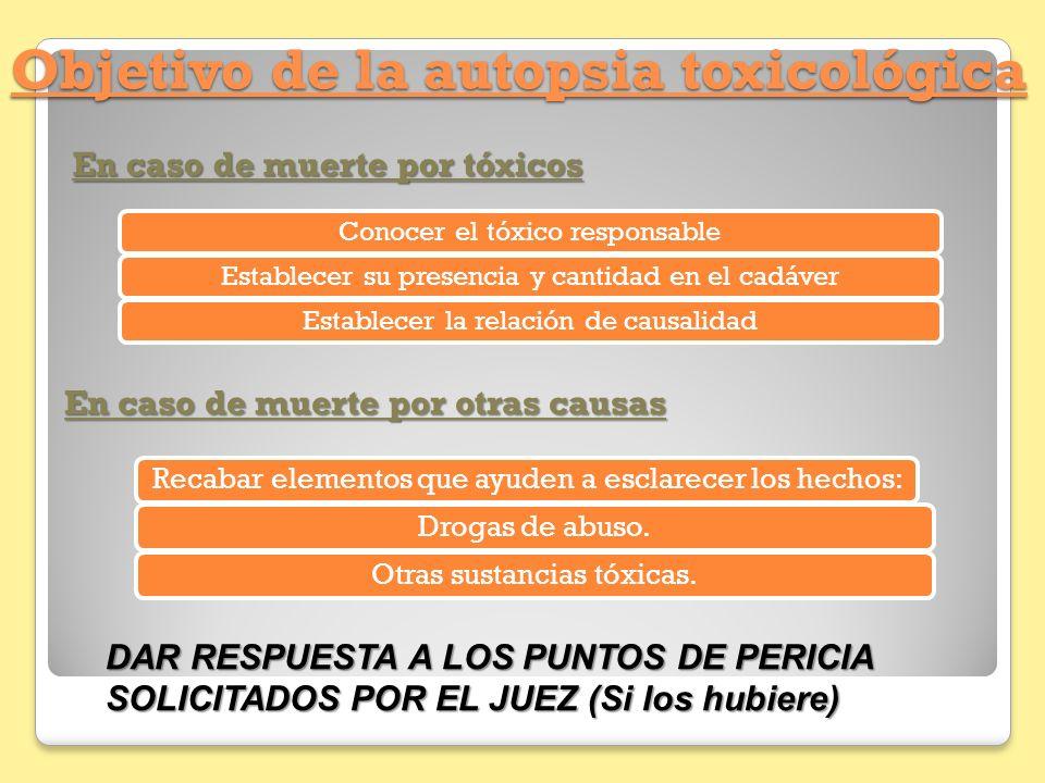 Objetivo de la autopsia toxicológica En caso de muerte por tóxicos Conocer el tóxico responsableEstablecer su presencia y cantidad en el cadáverEstabl