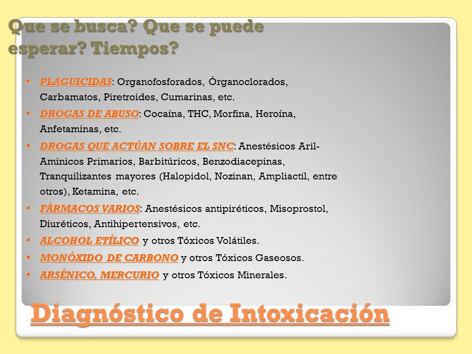 Diagnóstico de Intoxicación PLAGUICIDAS PLAGUICIDAS: Organofosforados, Órganoclorados, Carbamatos, Piretroides, Cumarinas, etc. DROGAS DE ABUSO DROGAS