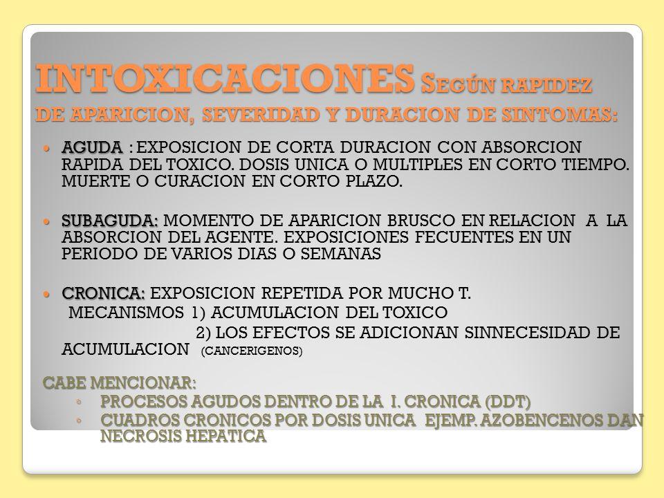 INTOXICACIONES S EGÚN RAPIDEZ DE APARICION, SEVERIDAD Y DURACION DE SINTOMAS: AGUDA AGUDA : EXPOSICION DE CORTA DURACION CON ABSORCION RAPIDA DEL TOXI
