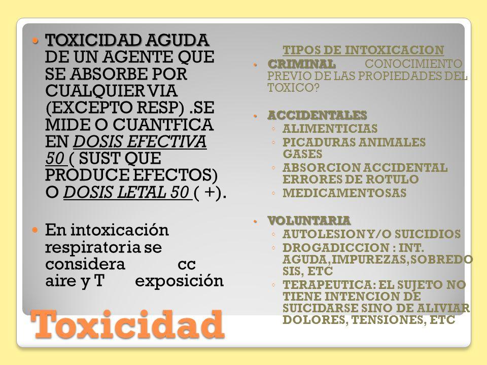 Toxicidad TOXICIDAD AGUDA TOXICIDAD AGUDA DE UN AGENTE QUE SE ABSORBE POR CUALQUIER VIA (EXCEPTO RESP).SE MIDE O CUANTFICA EN DOSIS EFECTIVA 50 ( SUST