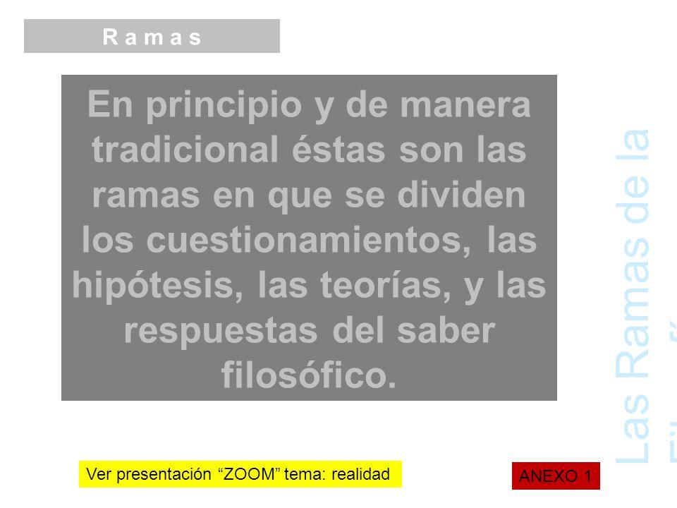 Las Ramas de la Filosofía R a m a s En principio y de manera tradicional éstas son las ramas en que se dividen los cuestionamientos, las hipótesis, la