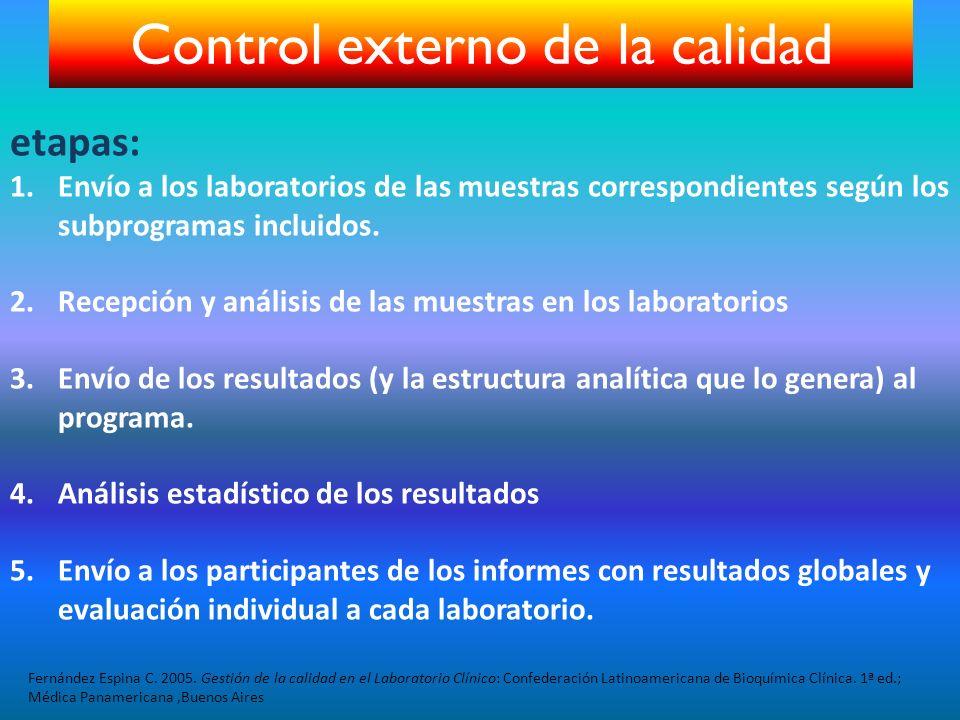 Control externo de la calidad etapas: 1.Envío a los laboratorios de las muestras correspondientes según los subprogramas incluidos. 2.Recepción y anál