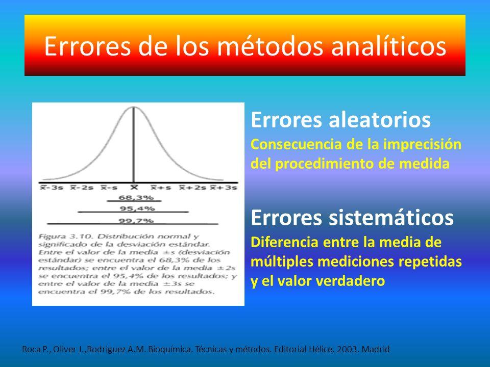 Errores de los métodos analíticos Roca P., Oliver J.,Rodriguez A.M. Bioquímica. Técnicas y métodos. Editorial Hélice. 2003. Madrid Errores aleatorios
