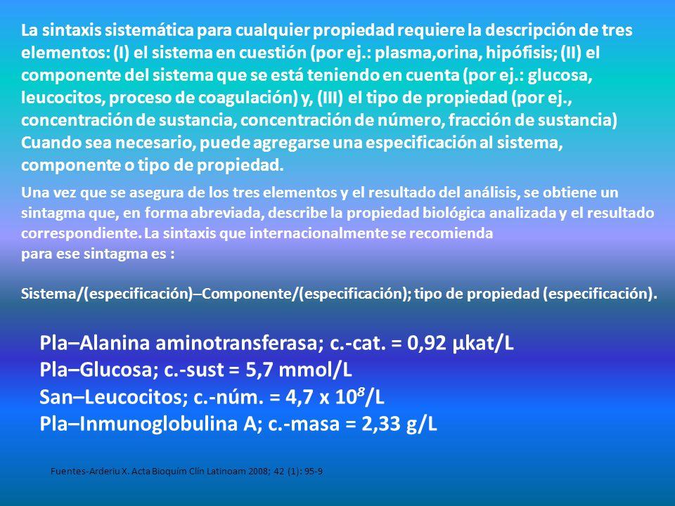 La sintaxis sistemática para cualquier propiedad requiere la descripción de tres elementos: (I) el sistema en cuestión (por ej.: plasma,orina, hipófis