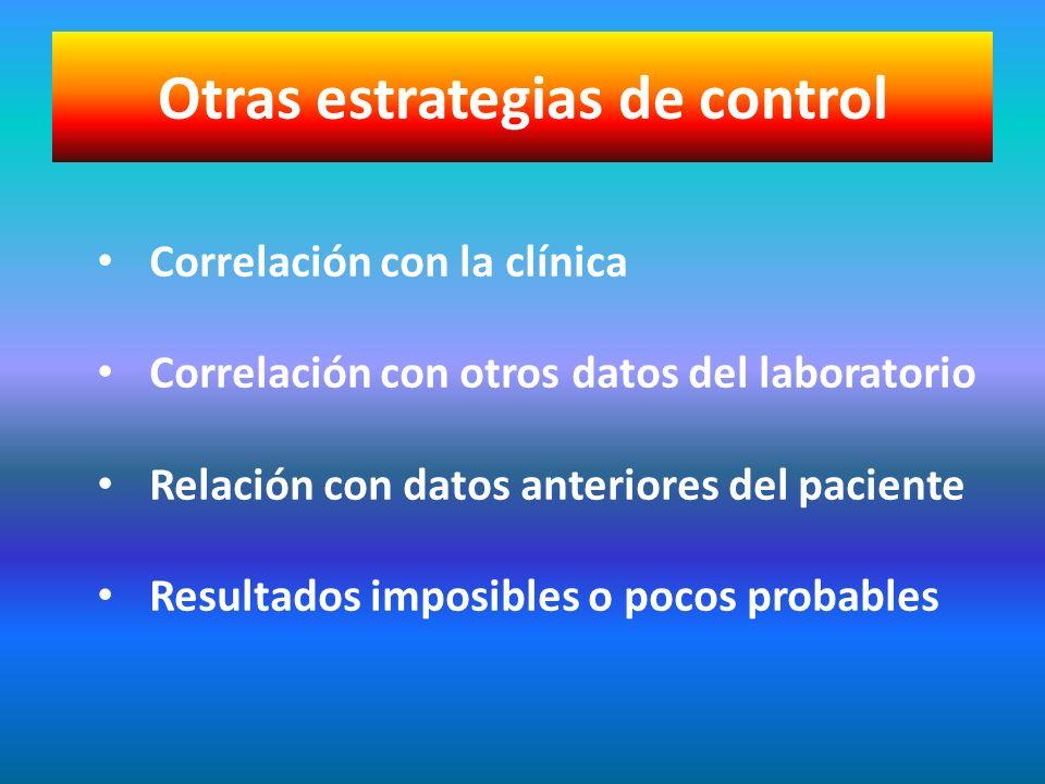 Otras estrategias de control Correlación con la clínica Correlación con otros datos del laboratorio Relación con datos anteriores del paciente Resulta