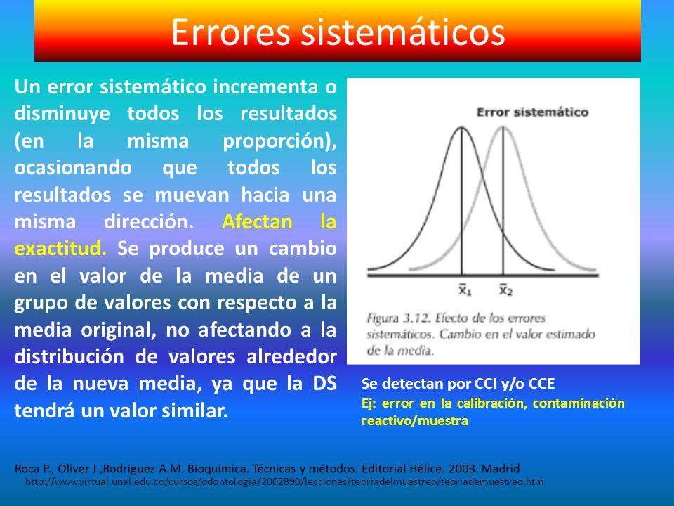 Errores sistemáticos Un error sistemático incrementa o disminuye todos los resultados (en la misma proporción), ocasionando que todos los resultados s