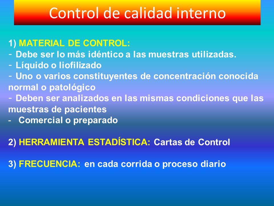 Control de calidad interno 1) MATERIAL DE CONTROL: - Debe ser lo más idéntico a las muestras utilizadas. - Líquido o liofilizado - Uno o varios consti