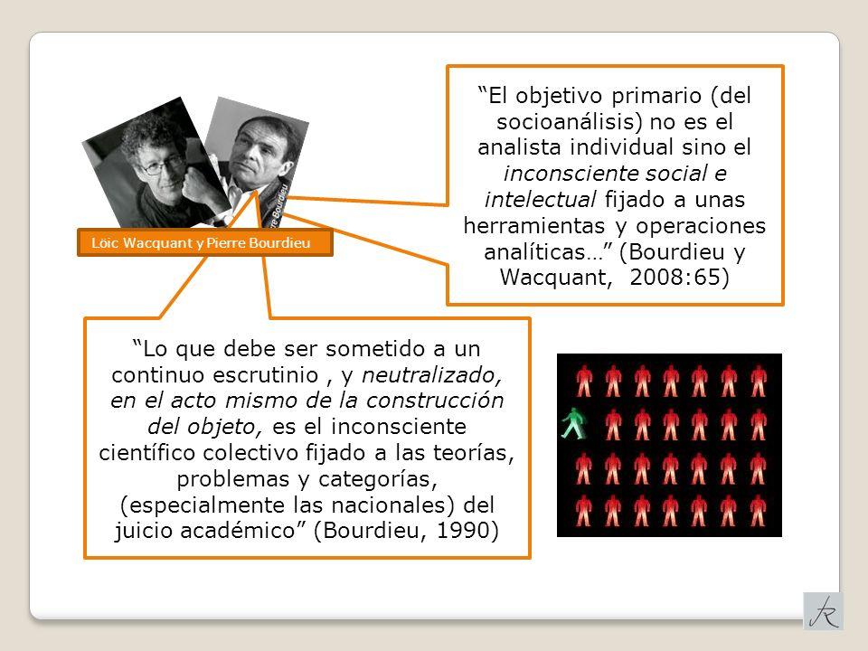 El objetivo primario (del socioanálisis) no es el analista individual sino el inconsciente social e intelectual fijado a unas herramientas y operaciones analíticas… (Bourdieu y Wacquant, 2008:65) Lo que debe ser sometido a un continuo escrutinio, y neutralizado, en el acto mismo de la construcción del objeto, es el inconsciente científico colectivo fijado a las teorías, problemas y categorías, (especialmente las nacionales) del juicio académico (Bourdieu, 1990) Löic Wacquant y Pierre Bourdieu