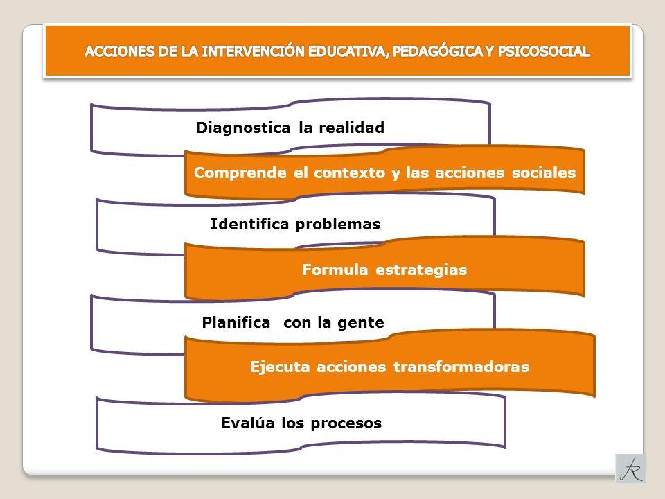 Diagnostica la realidad Comprende el contexto y las acciones sociales Identifica problemas Formula estrategias Planifica con la gente Ejecuta acciones transformadoras Evalúa los procesos