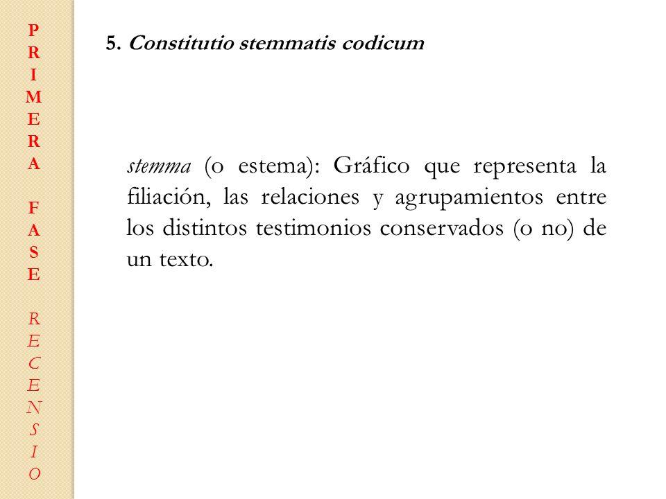 PRIMERAFASERECENSIOPRIMERAFASERECENSIO 5. Constitutio stemmatis codicum stemma (o estema): Gráfico que representa la filiación, las relaciones y agrup