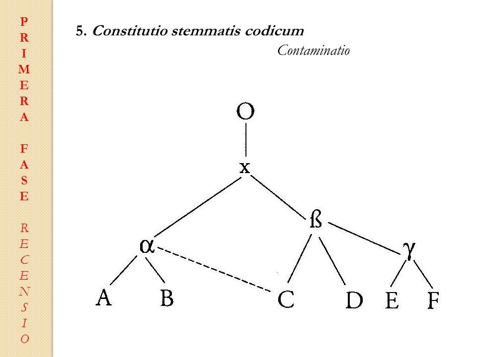 PRIMERAFASERECENSIOPRIMERAFASERECENSIO 5. Constitutio stemmatis codicum Contaminatio