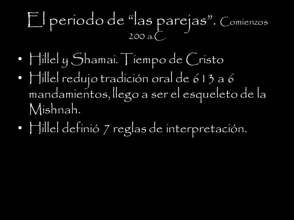 El periodo de las parejas.Comienzos 200 a.C. Hillel y Shamai.