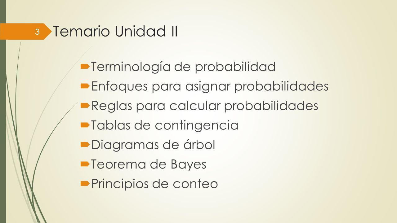 Temario Unidad II Terminología de probabilidad Enfoques para asignar probabilidades Reglas para calcular probabilidades Tablas de contingencia Diagram