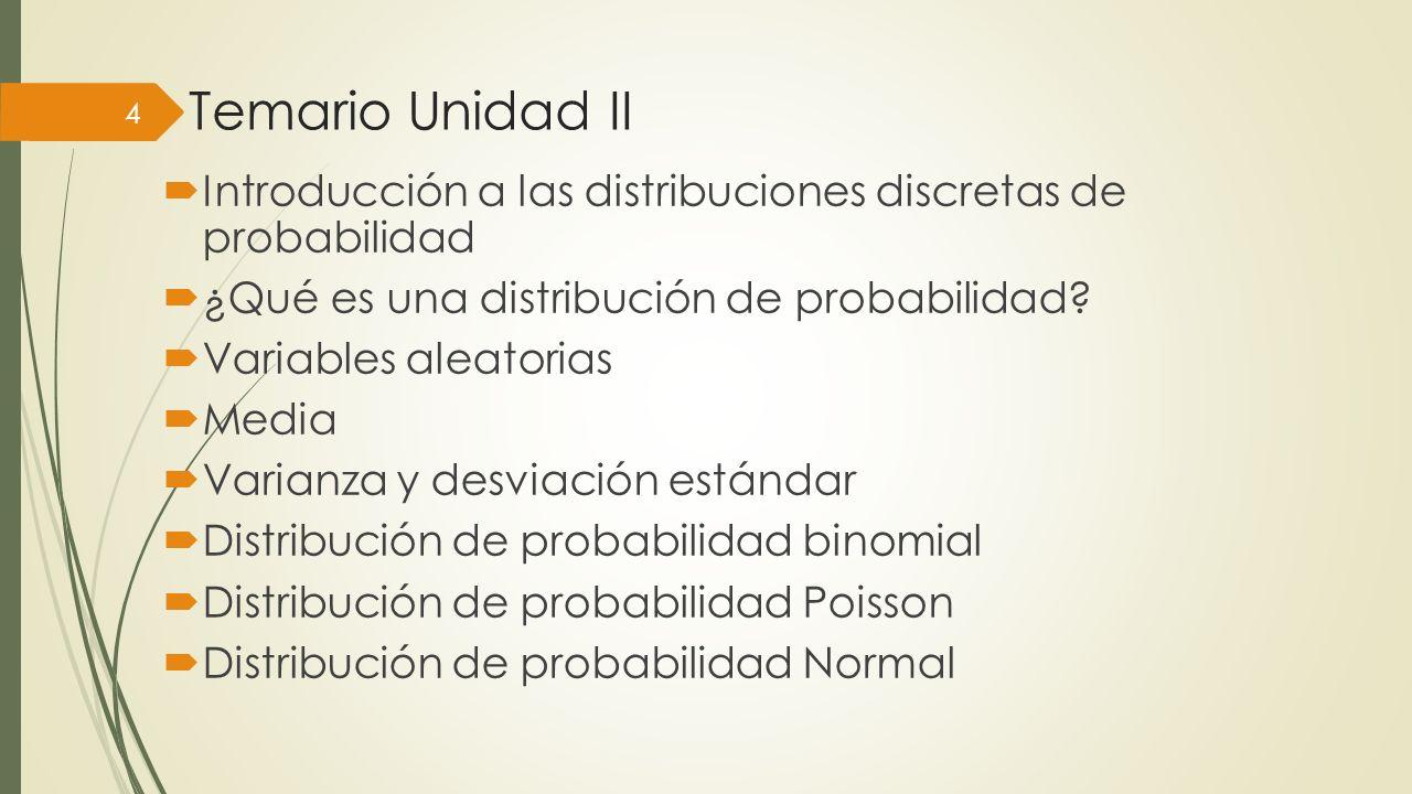 Temario Unidad II Introducción a las distribuciones discretas de probabilidad ¿Qué es una distribución de probabilidad? Variables aleatorias Media Var