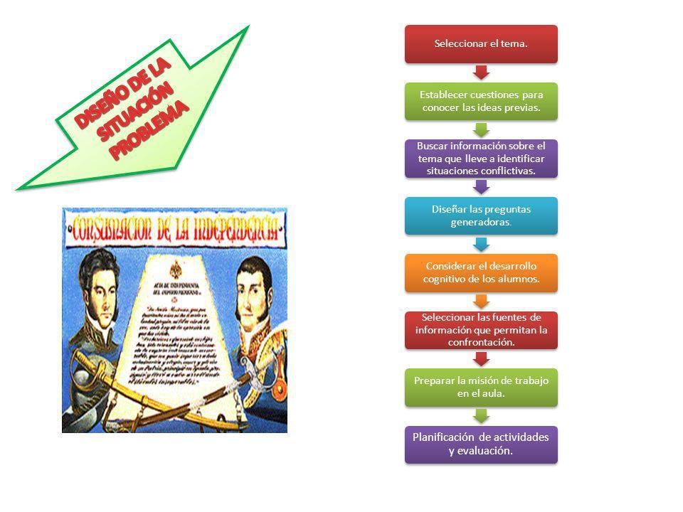Seleccionar el tema. Establecer cuestiones para conocer las ideas previas. Buscar información sobre el tema que lleve a identificar situaciones confli