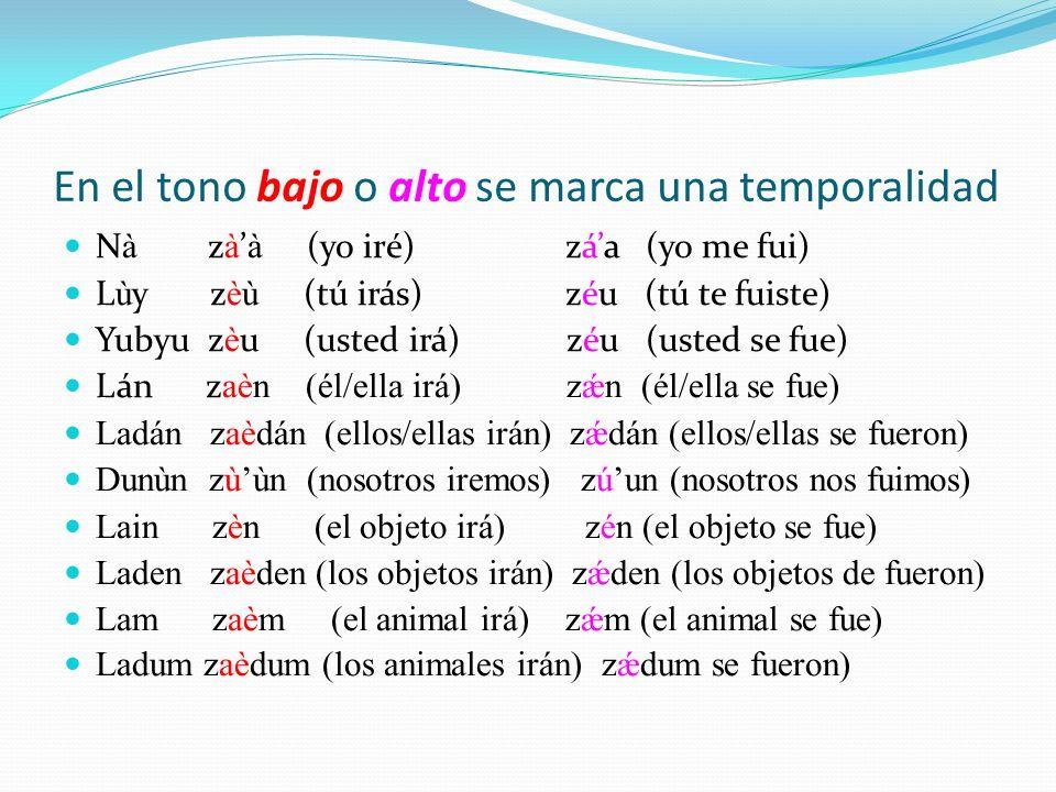 En el tono bajo o alto se marca una temporalidad N à z à à (yo iré) záa (yo me fui) L ù y z èù (tú irás) zéu (tú te fuiste) Yubyu z è u (usted irá) zé