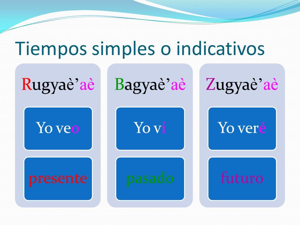 Tiempos simples o indicativos Rugya èaè Yo veopresente Bagya èaè Yo vípasado Zugya èaè Yo veréfuturo